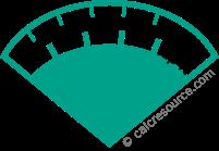 kilonewton-meters to kilopound-feet scale