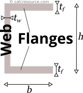 Dimensions and flange/web components in a U section