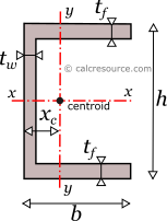 Properties of channel cross-section (U) || CALC RESOURCE