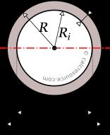 Circular tube section geometry