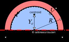 Half circular tube: finding plastic neutral axis