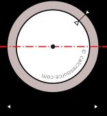 circular tube geometry