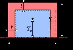 Upper half part of rectangular tube section