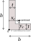 L section geometry