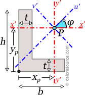 Angle section showing axes x',y' passing through arbitrary point P as well as the respective rotated ones u',v'
