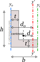 Moment of inertia of an angle around axis y', parallel to y, with offset from centroid