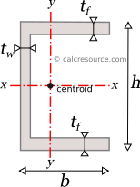Channel with axes x and y, passing through centroid