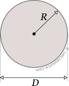 Circle dimensions D for diameter and R for radius