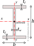 Double Tee section with axes x and y, passing through centroid