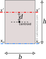 Rectangle with axis x', parallel to x, with offset from centroid