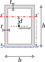 Rectangular tube with axis x', parallel to x, with offset from centroid