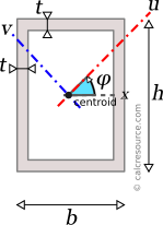 Rectangular hollow section with rotated axes u and v, passing through centroid