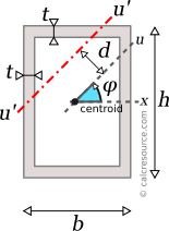 Rectangular hollow section with rotated axis u', with an offset d from centroid