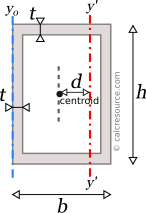 Rectangular tube with axis y', parallel to y, with offset from centroid