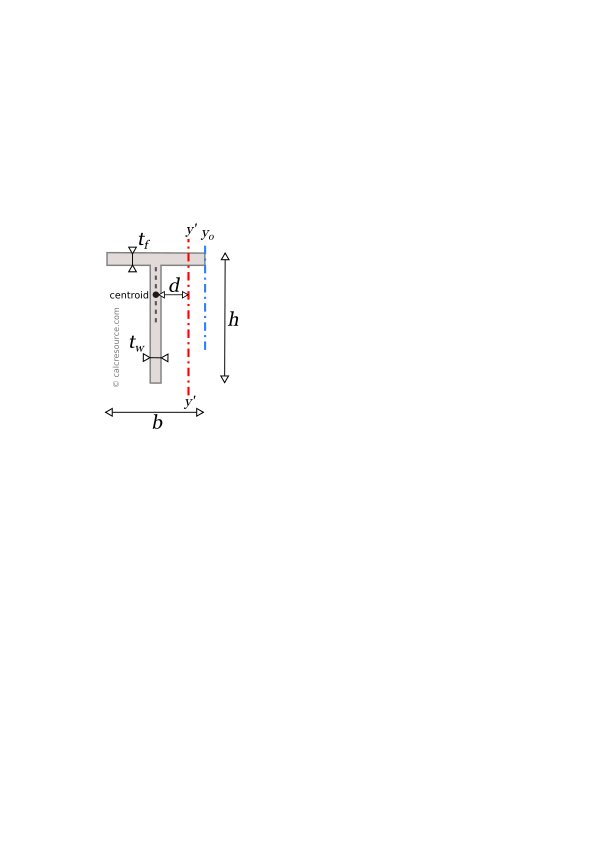 Moment of inertia of a tee around axis y', parallel to web, with offset from centroid