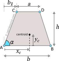 Centroid of trapezoid