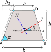 Moment of inertia of trapezoid around principal centroidal axes