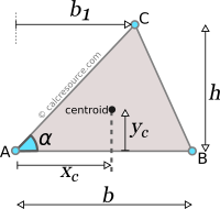 Centroid of triangle