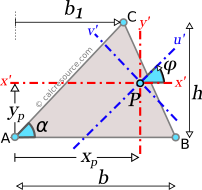 Triangle showing axes x',y' passing through arbitrary point P as well as the respective rotated ones u',v'