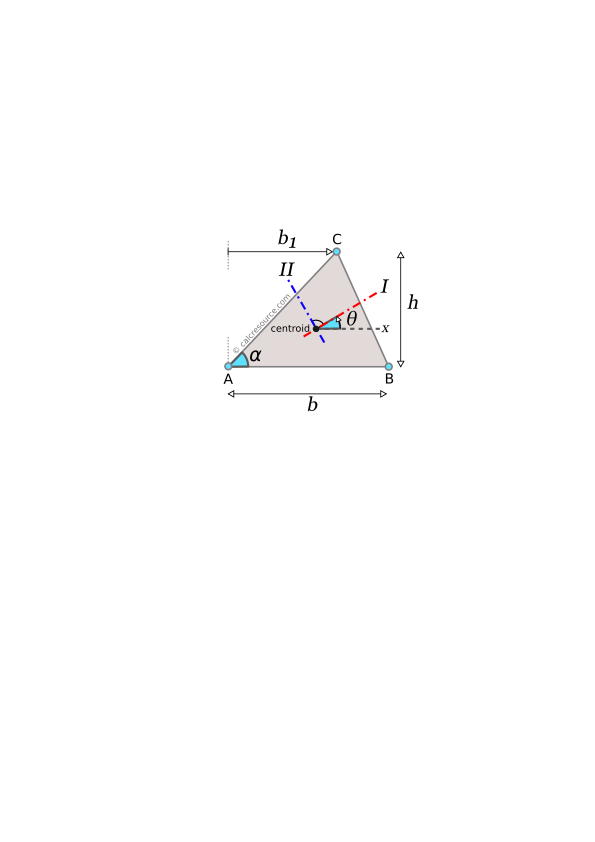 Moment of inertia of triangle around principal centroidal axes