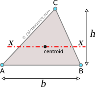 Moment of inertia of a triangle around axis x, parallel to base, passing through centroid