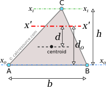 Moment of inertia of triangle around axis x', parallel to base, with offset from centroid