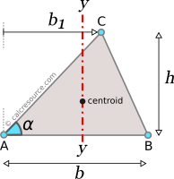 Moment of inertia of triangle around axis y, perpendicular to base, passing through centroid
