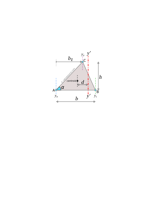Moment of inertia of triangle around axis y', perpendicular to base, with offset from centroid