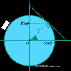 tan-circle