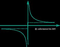 coth-graph