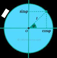 sine-circle