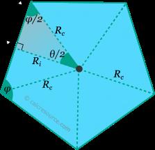 shape geometry