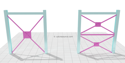 Example of column bracing in a frame structure