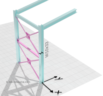 Example of a 3D frame with two columns, beams and bracing