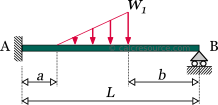 Fixed-pinned beam with an partially distributed triangular load (ascending)