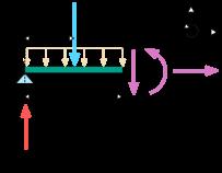 Rigid body diagram of the cut part