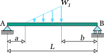 Simply supported beam with an partially distributed triangular load (ascending)