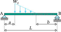 Simply supported beam with a partially distributed triangular load (descending)
